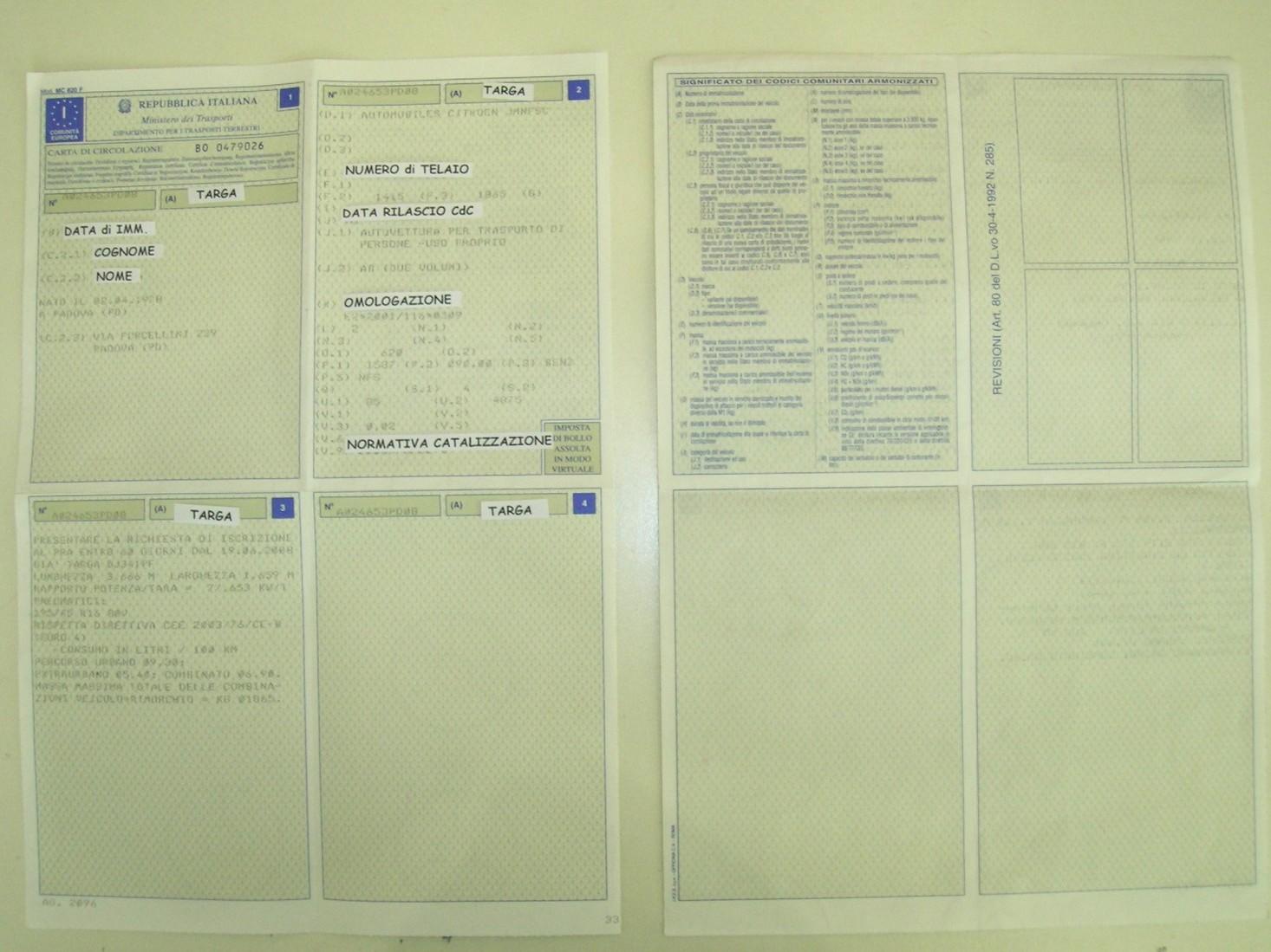 Carta di circolazione: come si legge il libretto auto?