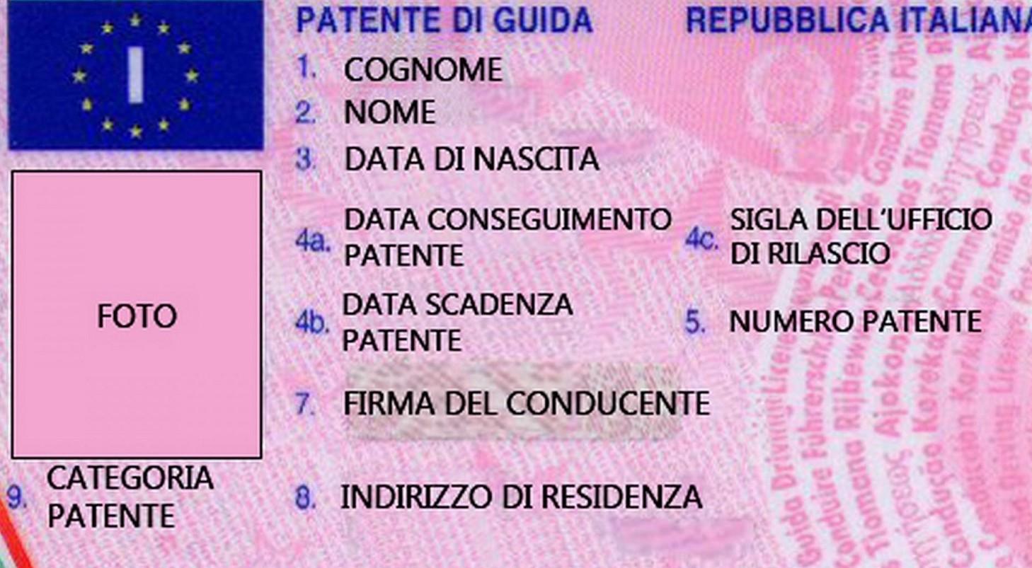 Come rinnovare la patente: costi, tempi e pratiche