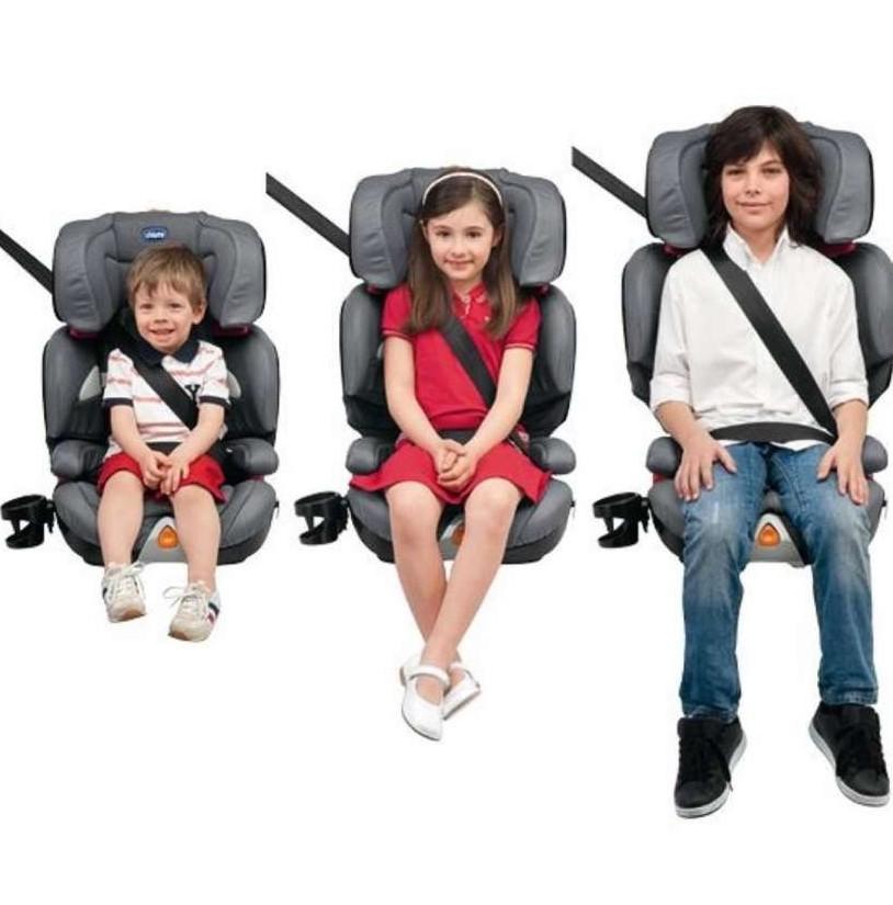 Cose da sapere per viaggi con i bambini in sicurezza
