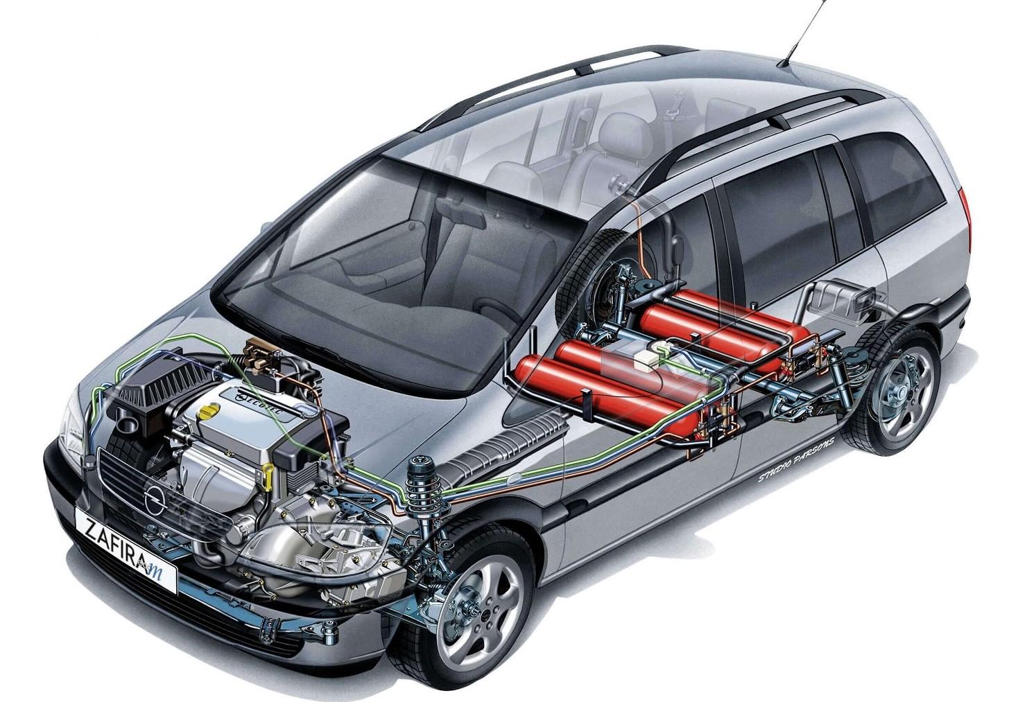 Quanto costa installare un impianto gpl su un'auto?