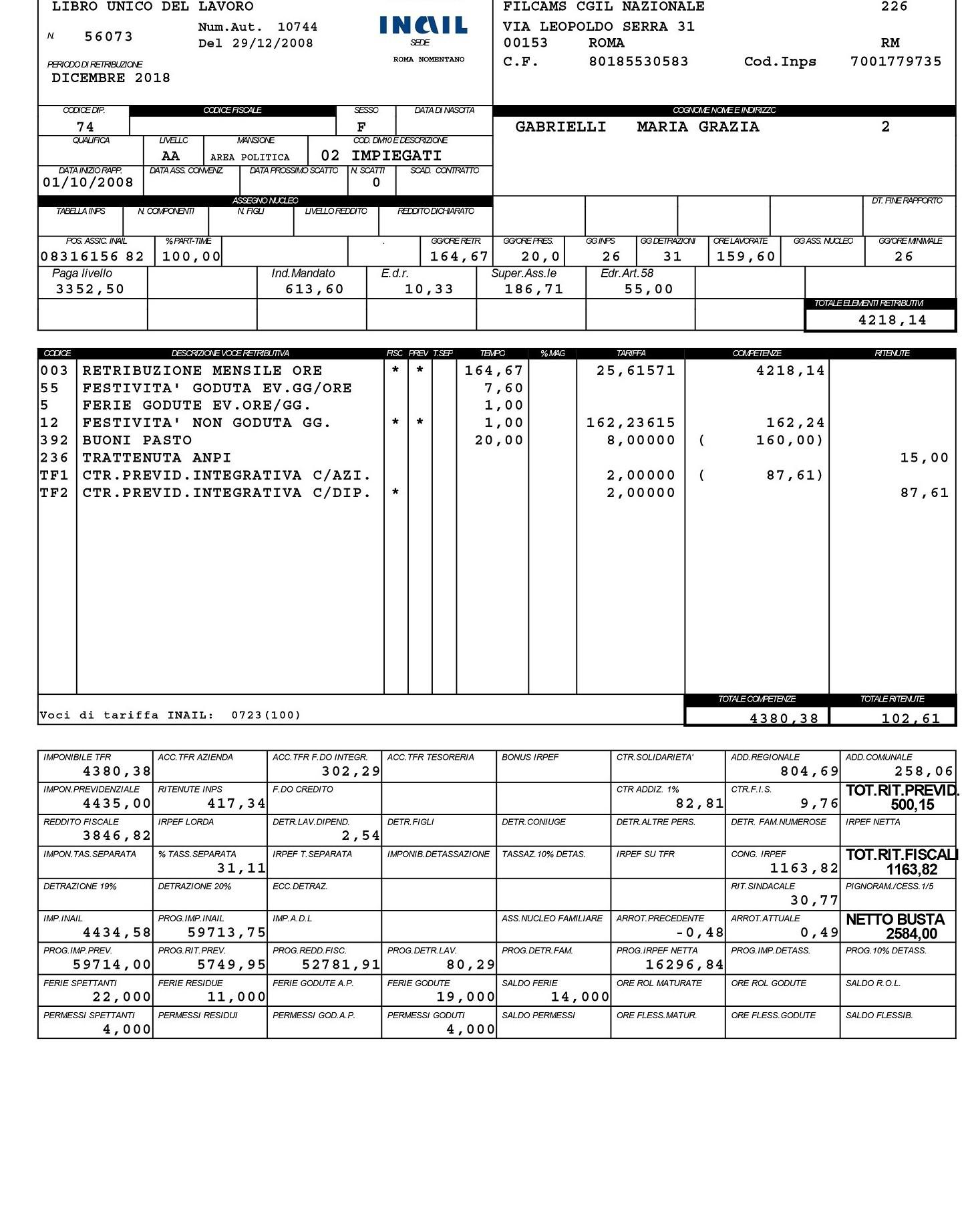 Stipendio part time, calcolo ed esempi importi e busta paga