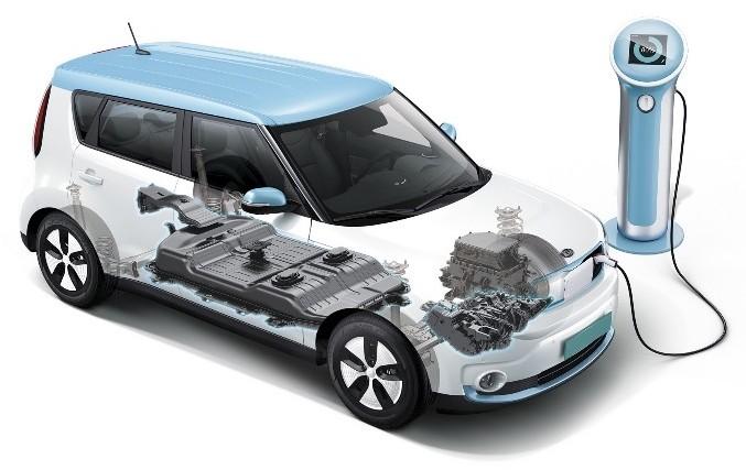 Battere smog con auto elettriche e metan