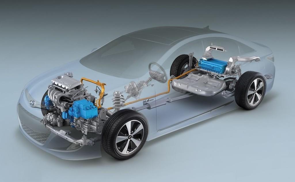 Auto ibride, nuovi sistemi Full Hybrid,