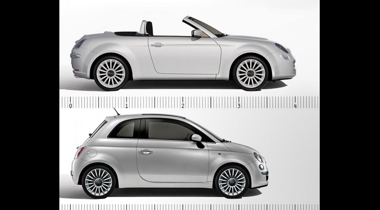 Fiat 500 nuove versioni in arrivo. Ecco