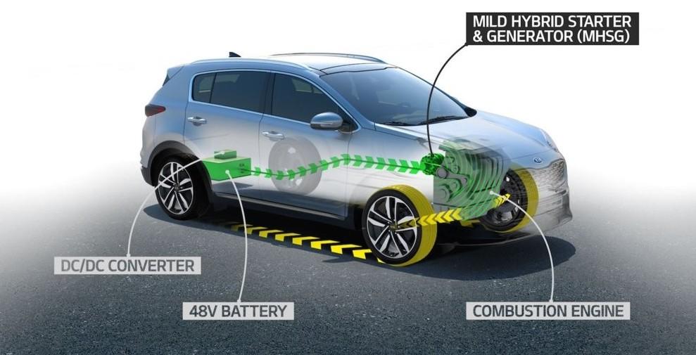 Jeep Mild Hybrid, Fiat 500 e Fiat Panda:
