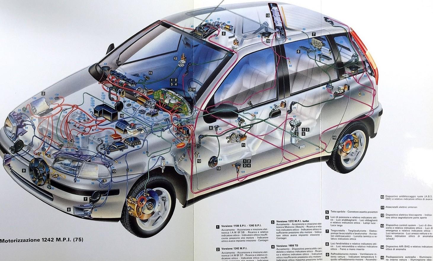 Fiat Punto elettrica: presto potrebbe es