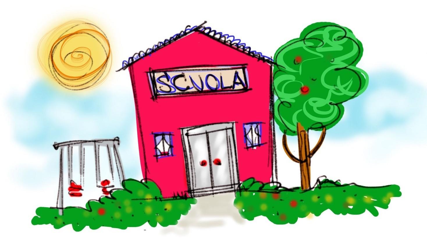 Iscrizione scuola 2017-2018 online regis
