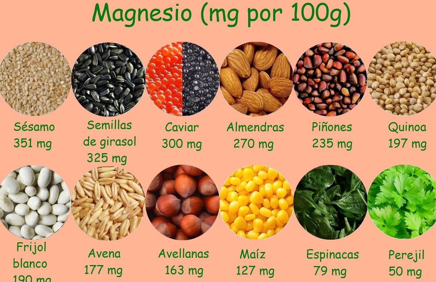 Magnesio squilbrato rischio demenza e ta