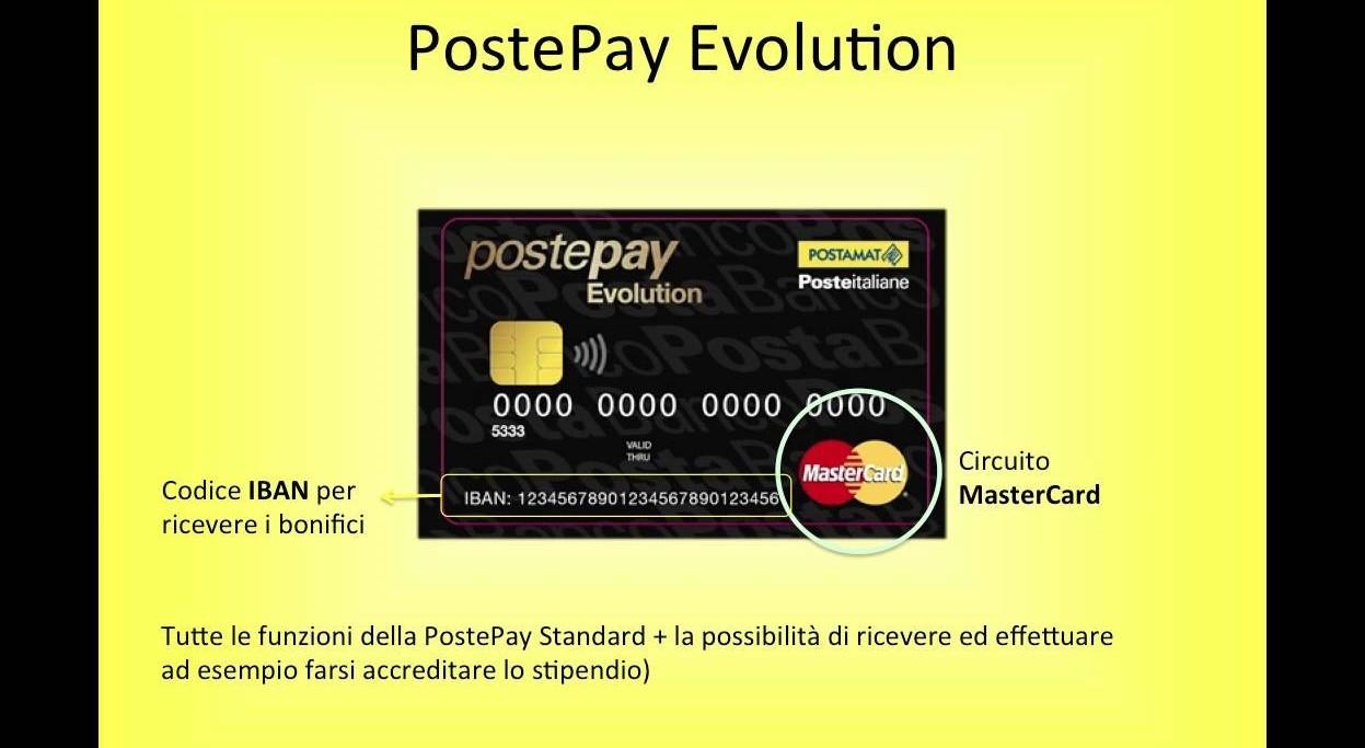 Postepay bloccata, sospesa PostePay Evol