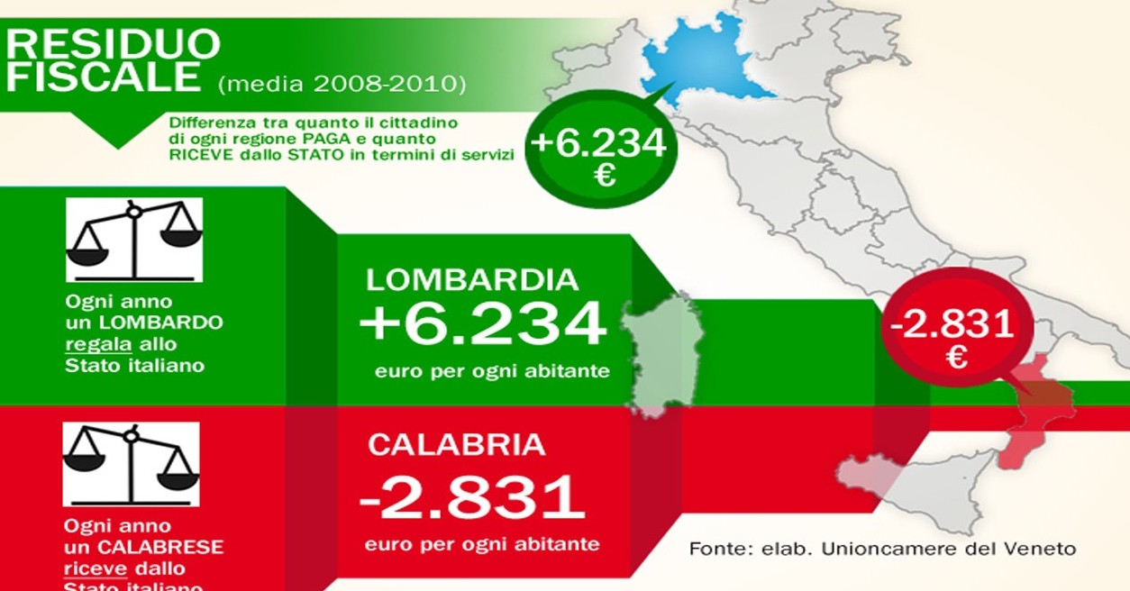 Referendum autonomia Lombardia: previsio