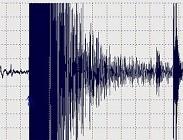 Terremoto oggi domenica Emilia Romana, Toscana, Bologna, Prato: novit� diretta tempo reale aggiornamenti 25 Gennaio 2015