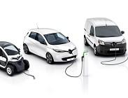 Auto elettrica e il governo
