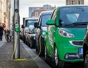 Energia pulita per tutto. Rivoluzione