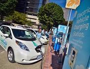 auto elettriche, profitti