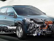 Ecobonus e rottamazione auto 2019