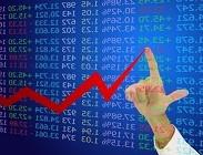 Previsioni analisti finanziari