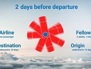 Air Ticket Arena, app dei viaggiatori