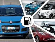 Diesel Fiat costa meno
