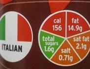 Etichetta semaforo da bocciare in Italia