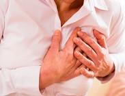 Invalidità per infarto: come e quando