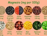 Magnesio, demenza, dosi, quantità, benefici