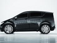 10.000 preordini Motors Sion