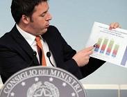 Pensioni novità settimana e oggi lunedì, martedì mini pensioni, quota 41, quota 100 e affermazioni Morando, Renzi, Romiti, Boeri