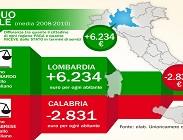 Referendum autonomia Lombardia: chi vince